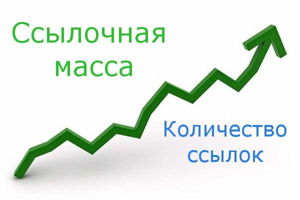 Наращивание ссылочной массы при продвижении сайта.